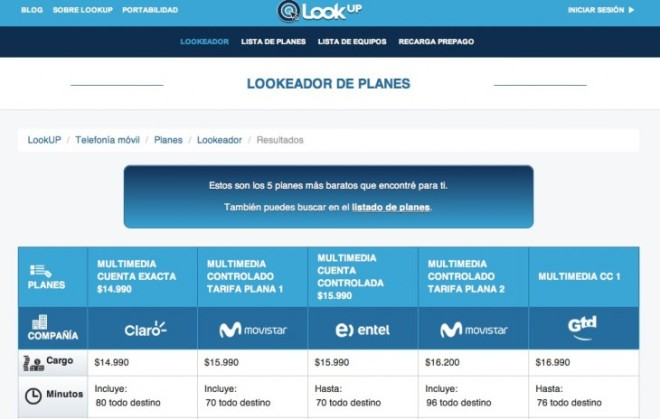 lookup lookeador 730x464 Chilean mobile plan comparison startup LookUP eyes Colombia, Mexico and Peru